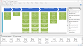 How to Perform Project Management with Just-in-Time Process