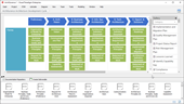 How to Use TOGAF ADM Template - Just-in-Time Process