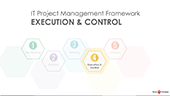 IT Project Management Lifecycle - Execution & Control