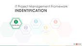IT Project Management Lifecycle - Identification