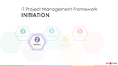 IT Project Management Lifecycle - Initiation
