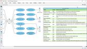 On-Demand Model ETL