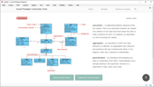 Free Diagram Templates and Examples