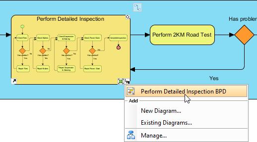 Process Drill-Down