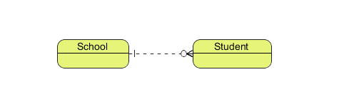 BPMN business process diagram 1
