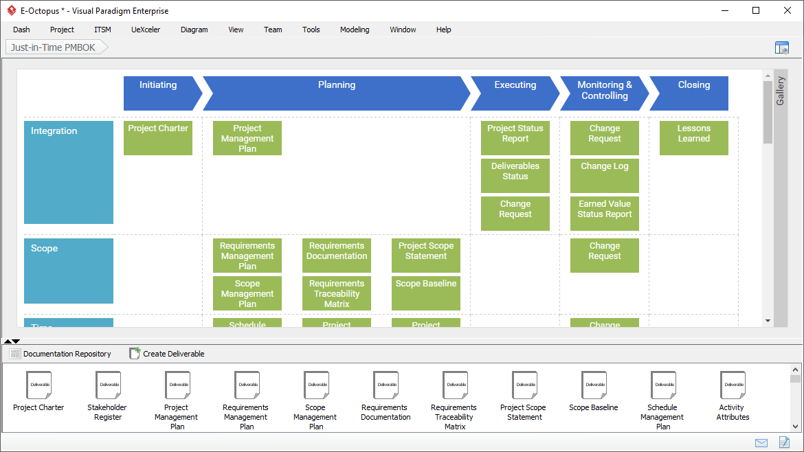 Project Management in PMBOK Way