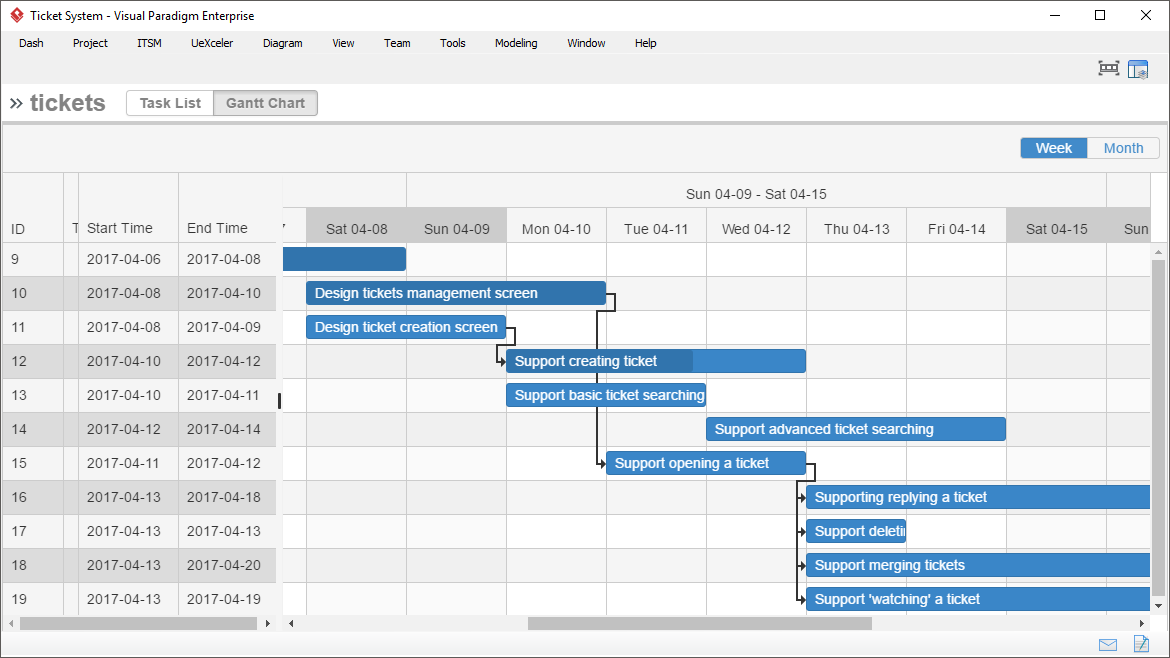 Tasifier with Gantt Chart