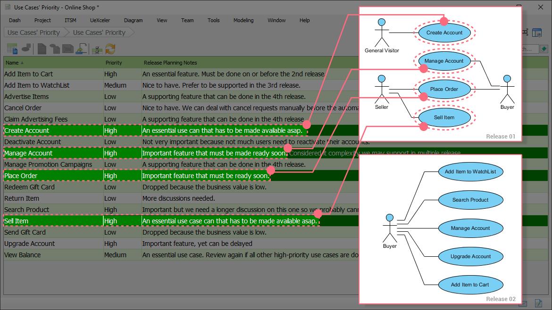 On-Demand Model ETL - Load
