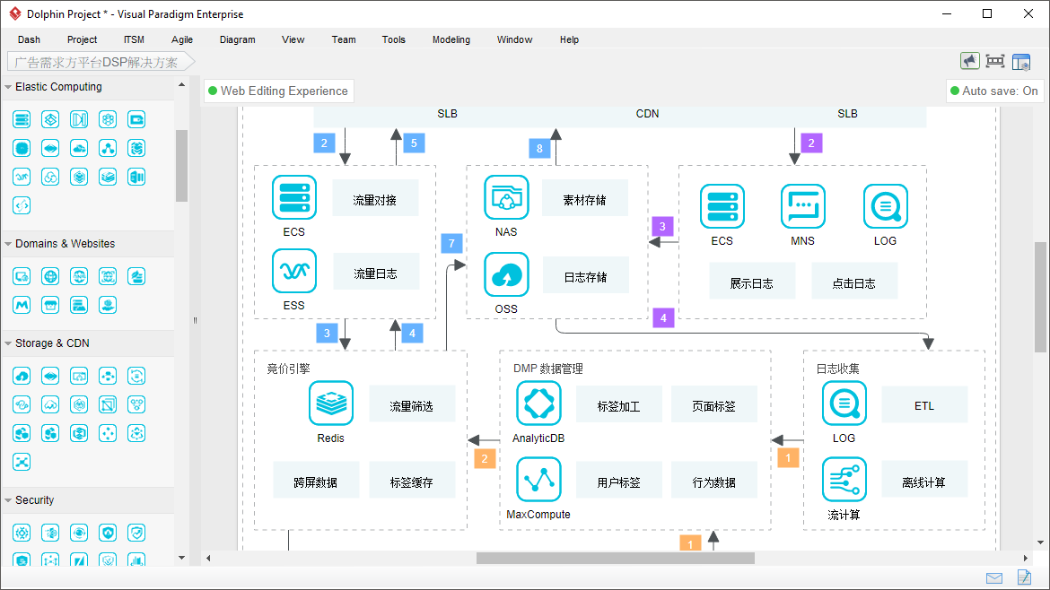 Alibaba Cloud architecture diagram software