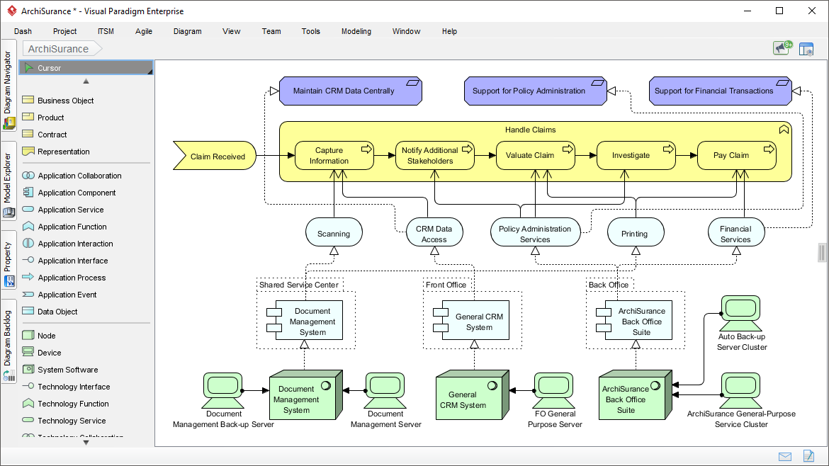 Create ArchiMate diagrams for your EA design and modeling