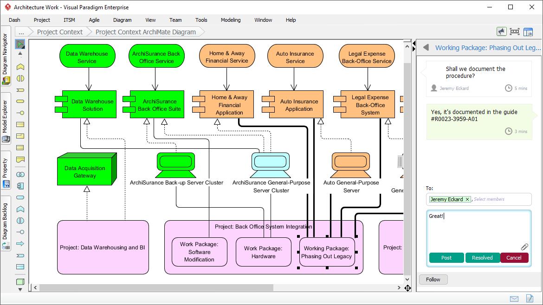 Gather feedback on ArchiMate diagram