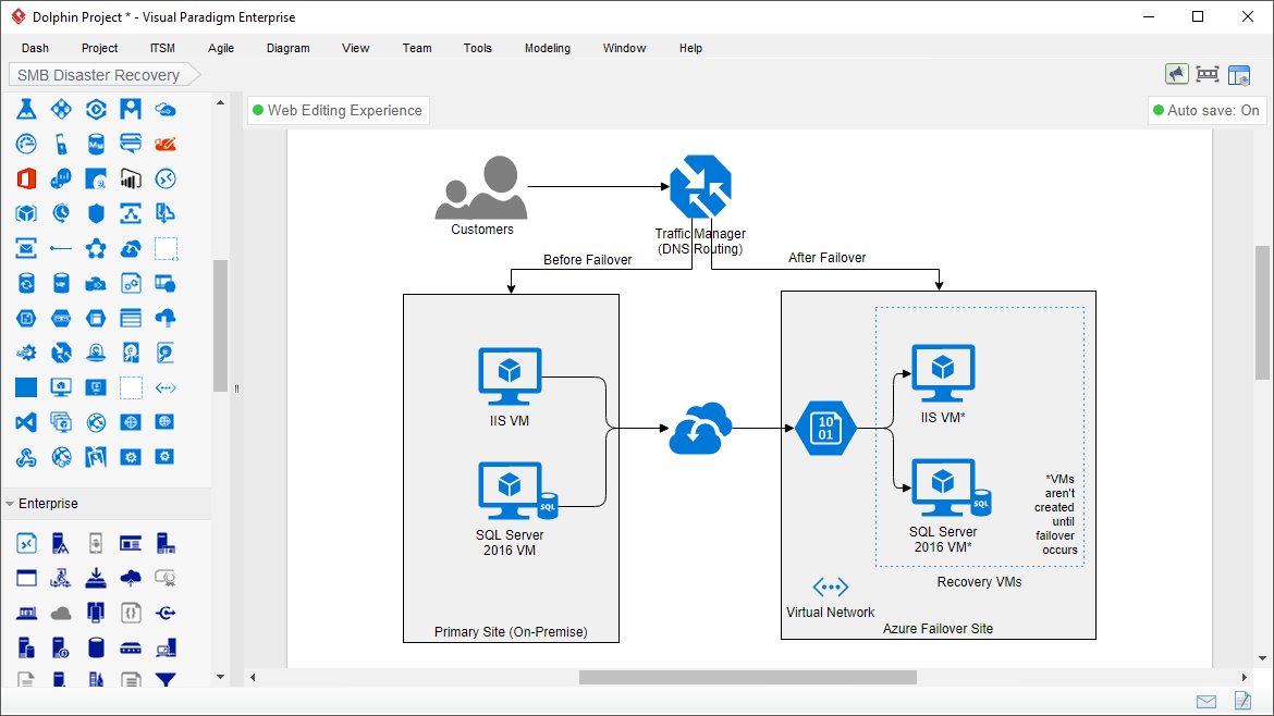 Azure cloud architecture diagram software