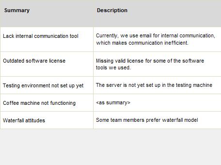 Scrum impediment log