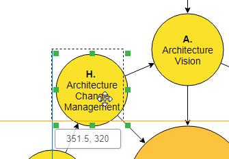 Easy editing block diagram