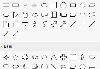 Block diagram symbols