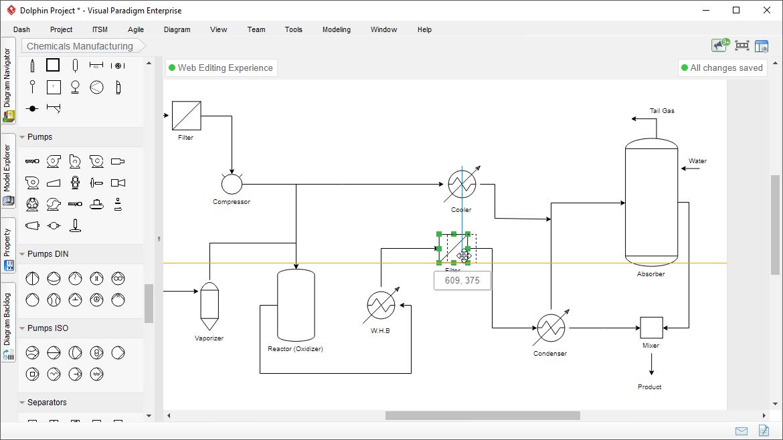 [SCHEMATICS_48YU]  Process Flow Diagram Tool | Symbols For Process Flow Diagrams |  | Visual Paradigm