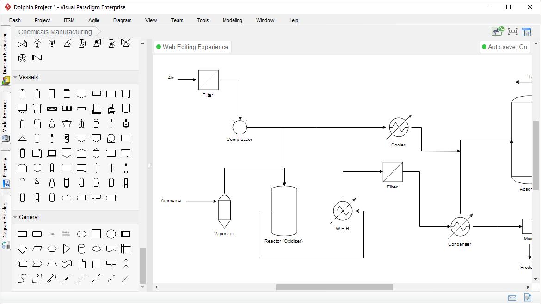 [ZHKZ_3066]  Process Flow Diagram Tool | Symbols For Process Flow Diagrams |  | Visual Paradigm