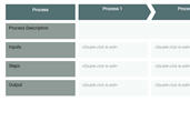 Basic Process Map Template