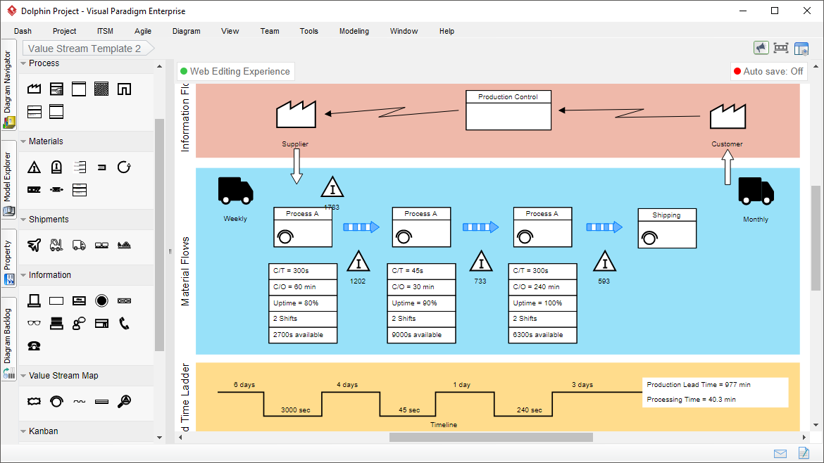 Value Stream Mapping diagram software