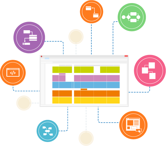 Extend business and IT capabilities with other features