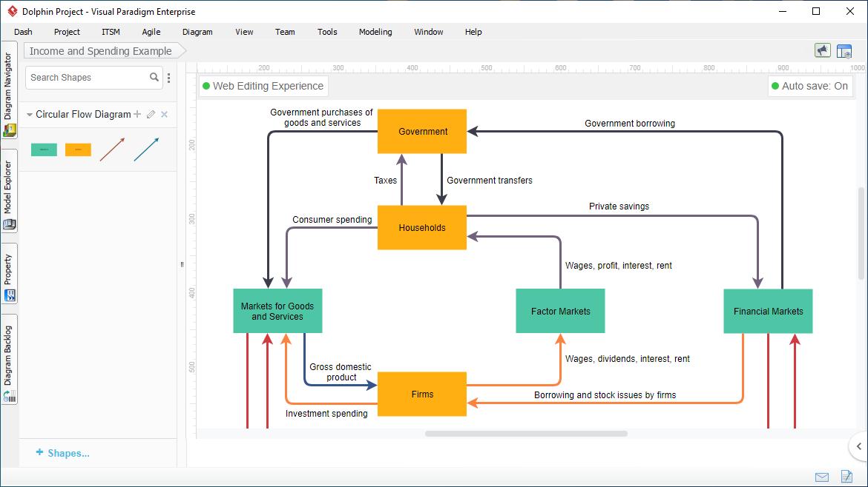 Circular Flow Diagram Maker