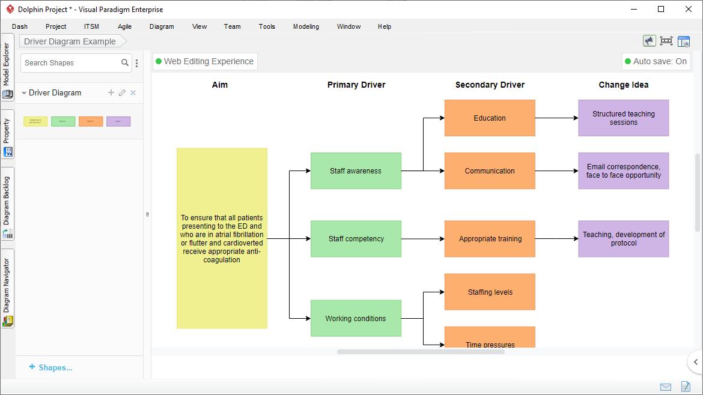 Driver Diagram Tool