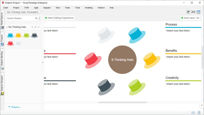 Six Thinking Hats Tool