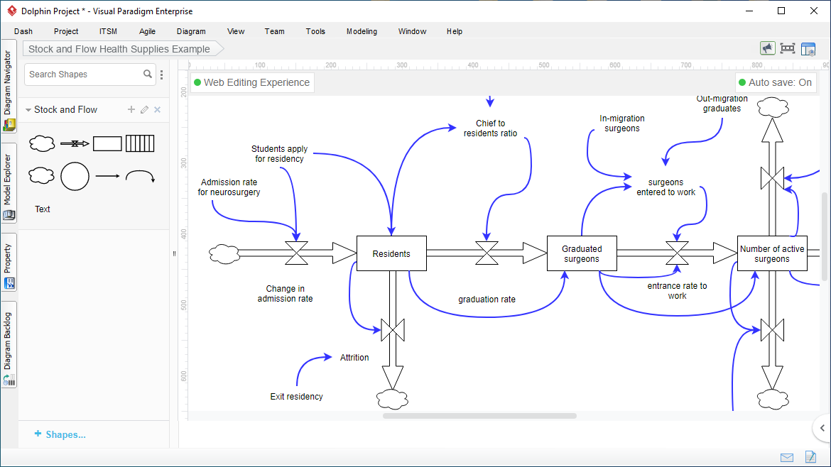 Stock And Flow Diagram Tool
