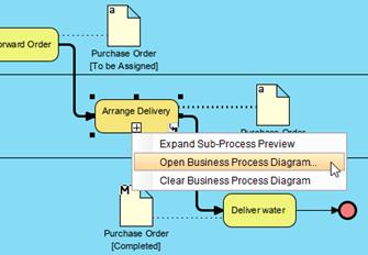 Sub-Process