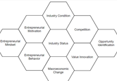 Opportunity Analysis Canvas