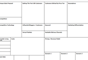 SAAS Business Canvas