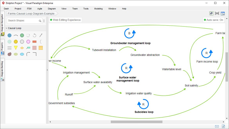 Causal Loop Diagram Tool