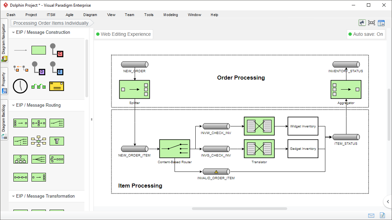 Enterprise Integration Patterns Diagram Tool