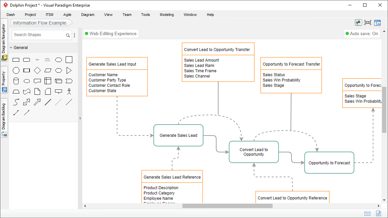 Information Flow Diagram Software