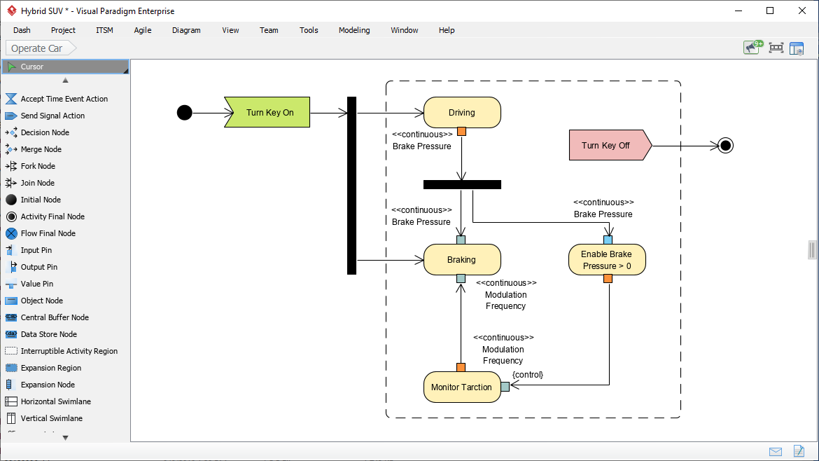 Activity diagram (SysML)