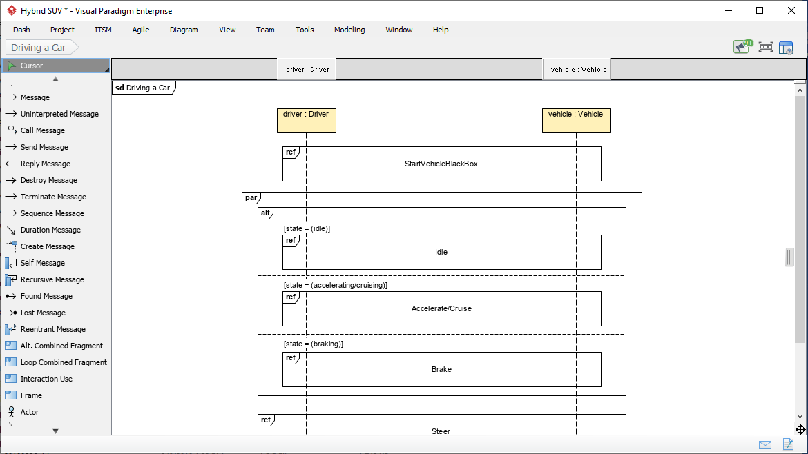 Sequence diagram (SysML)