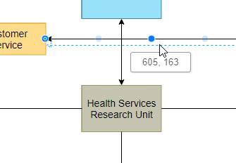 Easy to edit TQM diagram