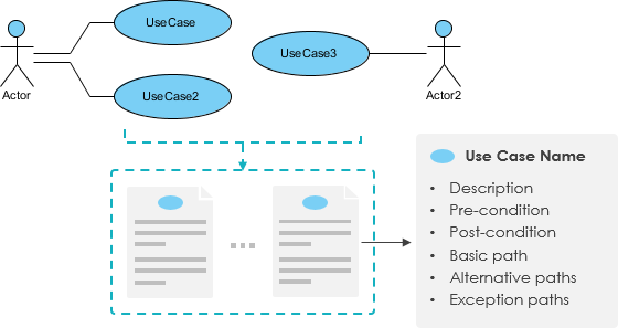 Detailed Use Case Specification
