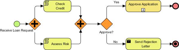 Script Task Example
