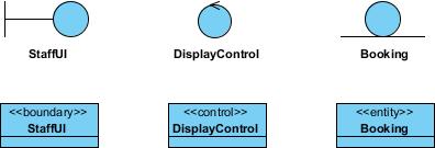 Textual vs Graphic Icon Stereotype
