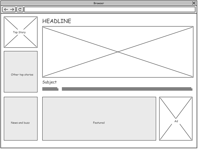 Newspaper site wireframe example