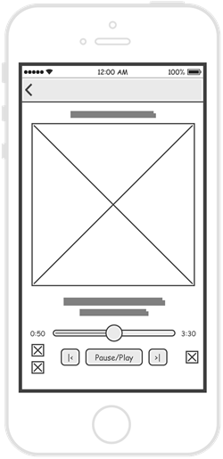 iPhone wireframe example