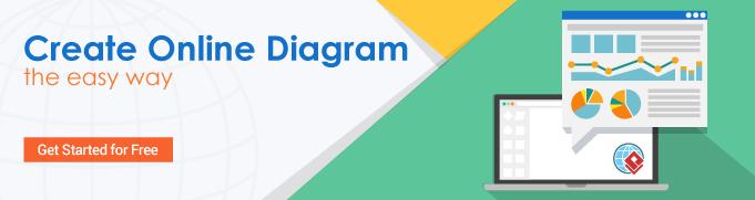 Visual Paradigm Online