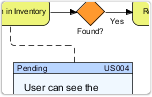 Agile Development Tool