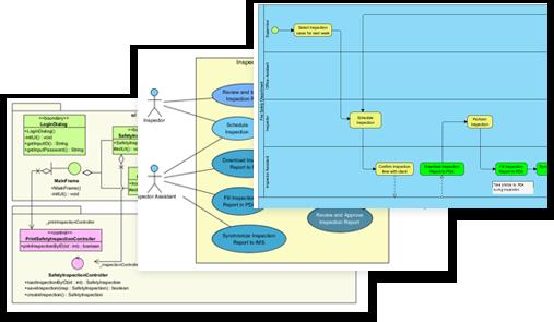BPMN to UML