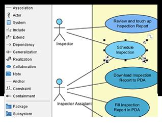 BPMN x UML - Formula for User Oriented I.T. Systems