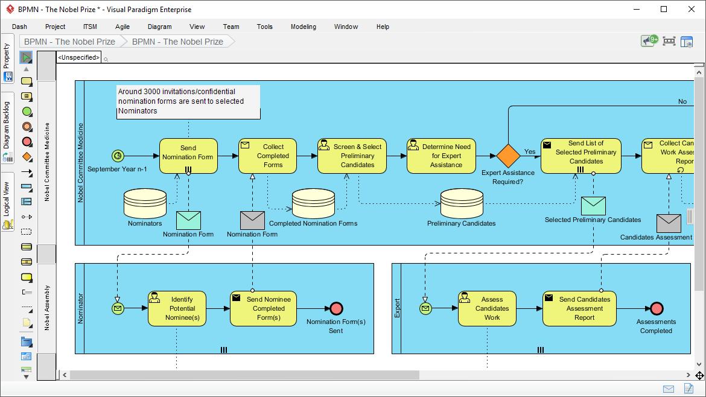 BPMN Business Process Modeling Software