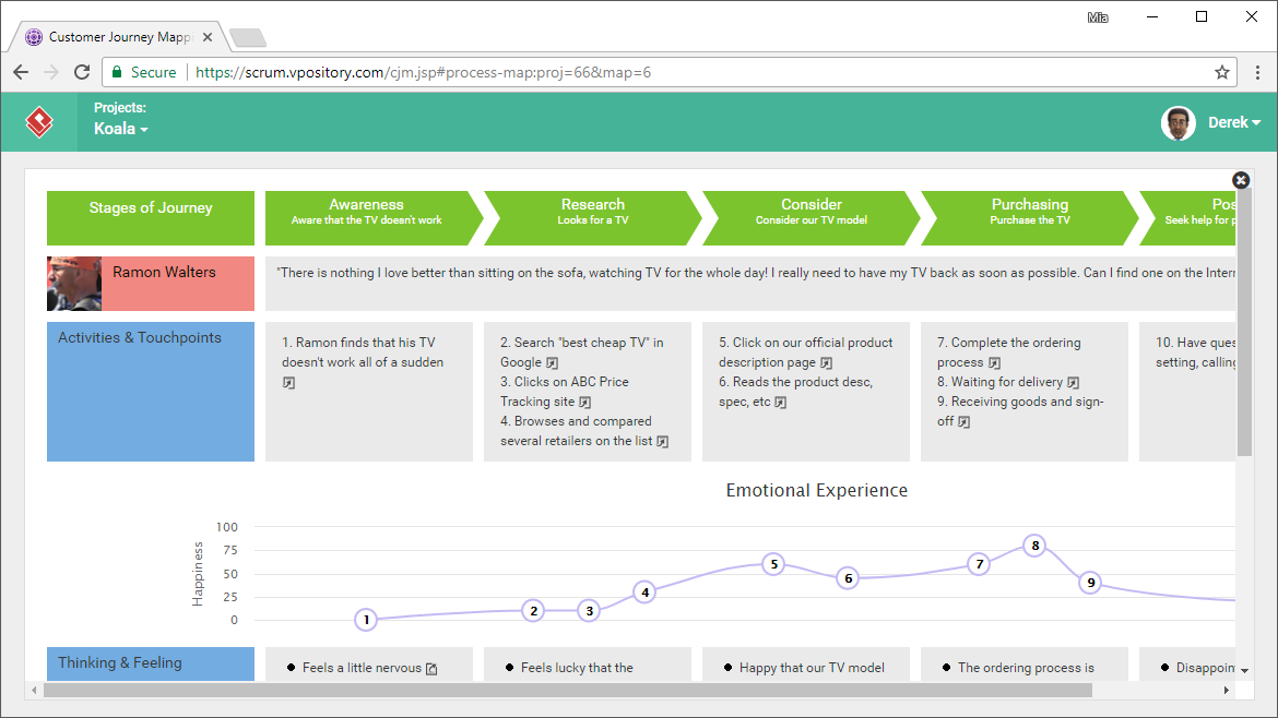 Online Customer Journey Mapping Tool