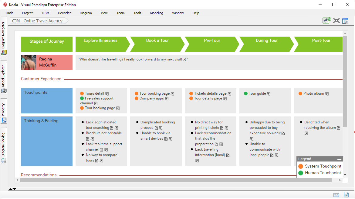 Desktop Version of Customer Journey Mapping Tool