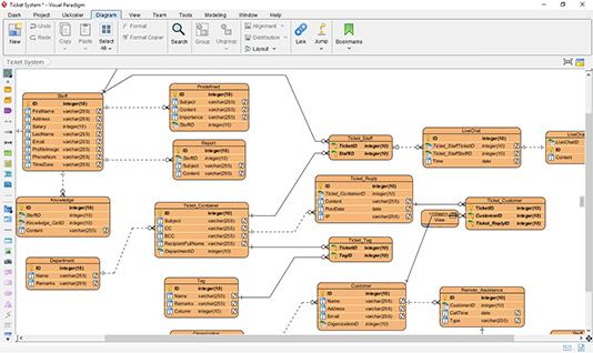 Database Design Tools